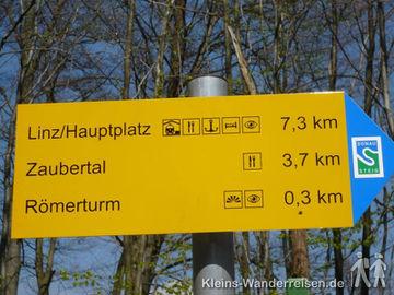 Donausteig Wegweiser